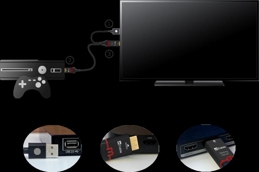 HDMI-4